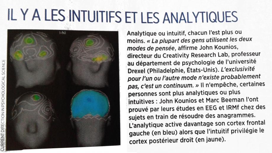 intuitif et analytiq.jpg