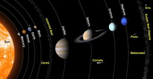 systeme solaire cérès.jpg