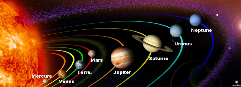 les-planetes-du-systeme-solaire.jpg