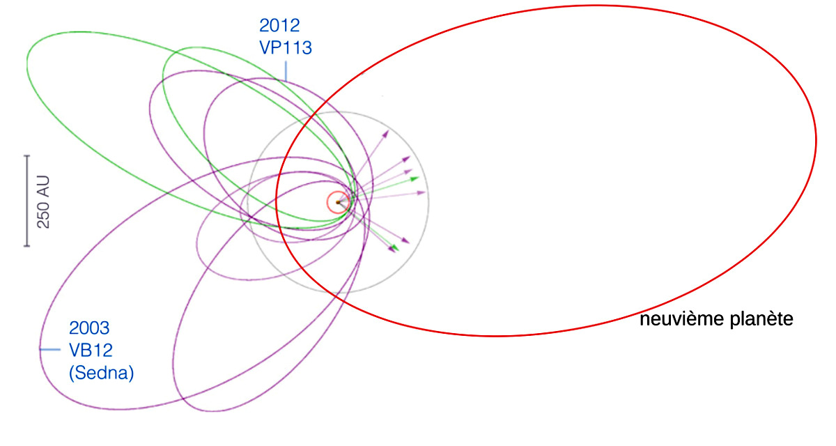 Planète X - 2012 VP 113 - 2.jpg