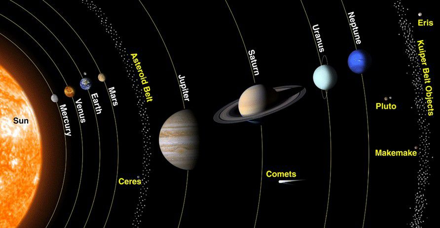 planetes-systeme-solaire_avec Eris.jpg