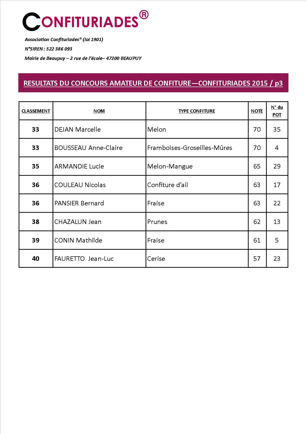 résultats concours amateur 2015.jpg