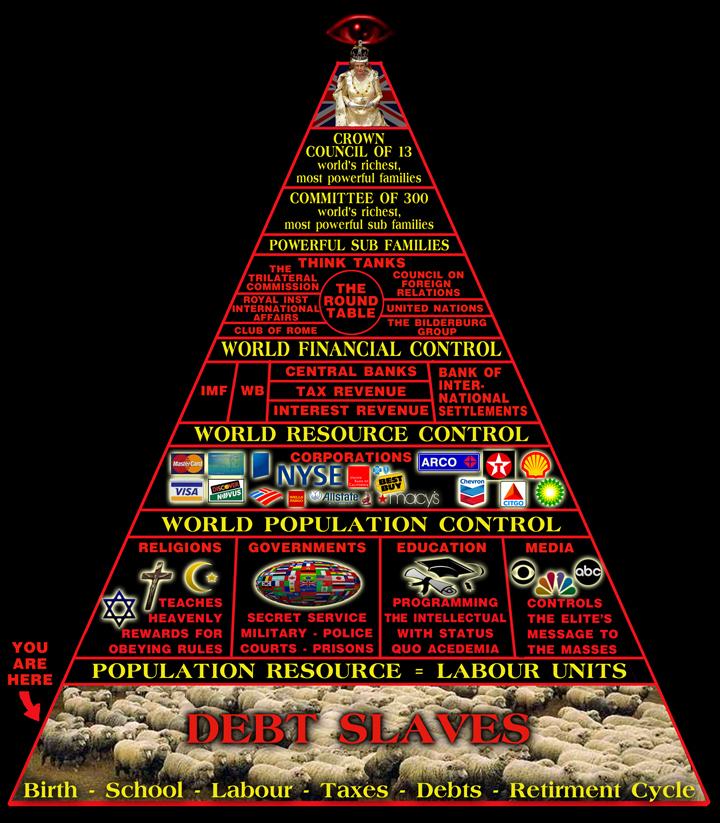 pyramide illuminati .jpg