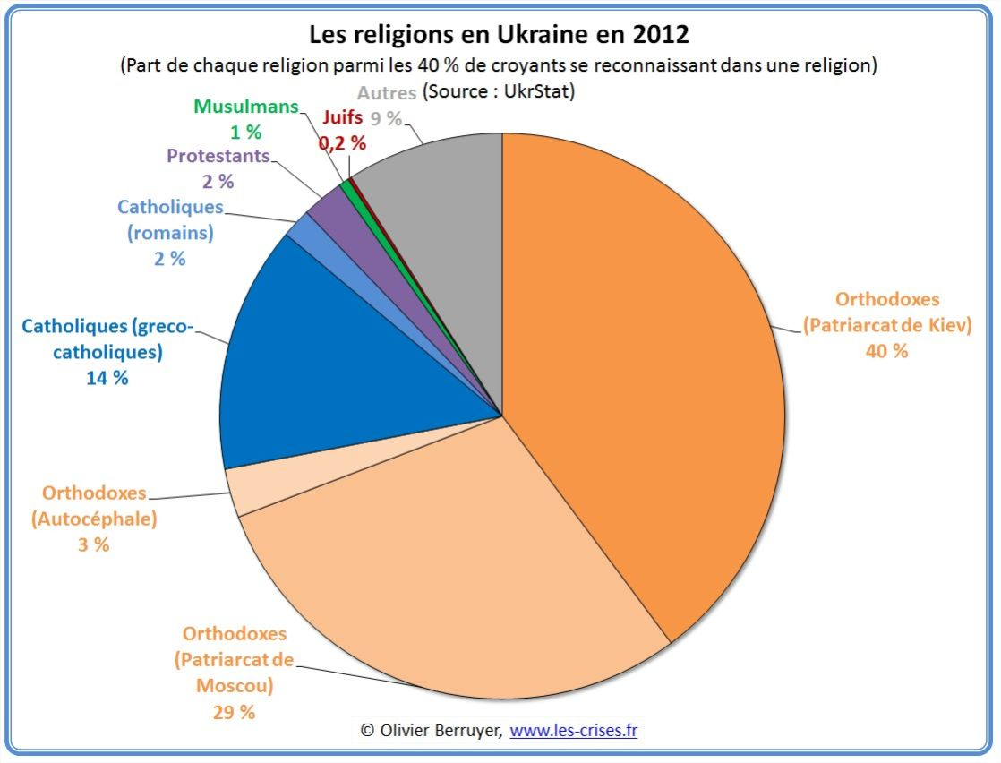 RELIGION EN UK 2012.jpg