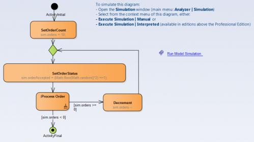 modelisation-de-systeme-verification-des-modeles-UML-3.png