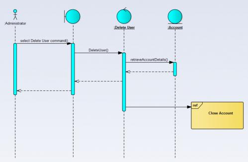 modelisation-de-systeme-verification-des-modeles-UML-9.png