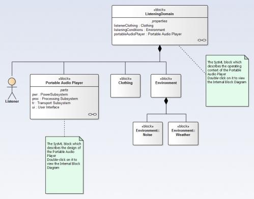 modelisation-de-systeme-verification-des-modeles-UML-11.png