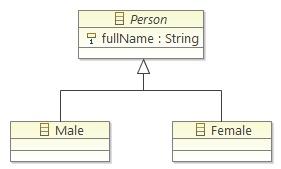 ingenierie-dirigee-par-les-modeles-IDM-tutoriel-ATL-ATLAS-transformation-language-05-1.jpg