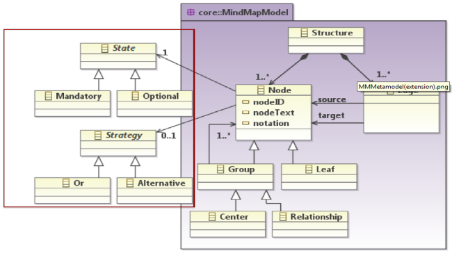 metamodele-mindmap-4-1.png
