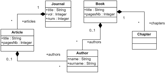 cours-atl-atlas-transformation-model-metamodele-book.png