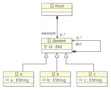 query-view-transform-qvt-operational-tutoriel.png
