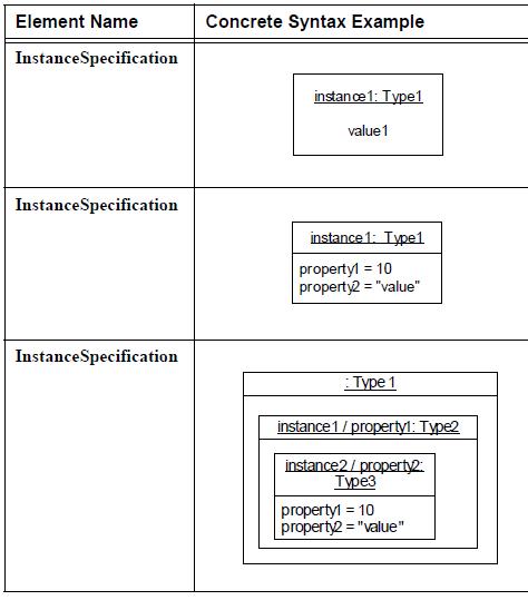 sysml-diagramme-de-bloc-block-definition-diagram-element-06-1.png