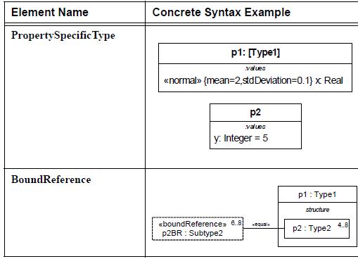 sysml-diagramme-de-bloc-block-definition-diagram-element-10-1.png