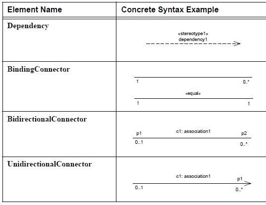 sysml-diagramme-de-bloc-block-definition-diagram-element-10-2.png