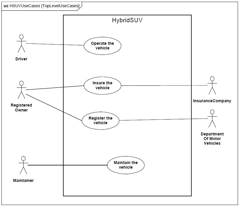 sysml-diagramme-de-cas-d-utilisation-elements-graphiques-use-case-diagram-graphical-elements-40.png