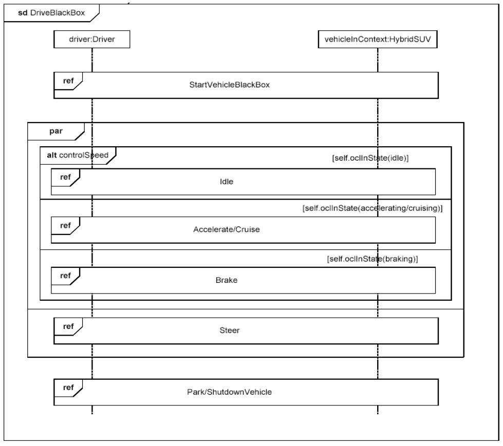 sysml-tutoriel-tutorial-didacticiel-sequence-diagram-HSUV-74.png