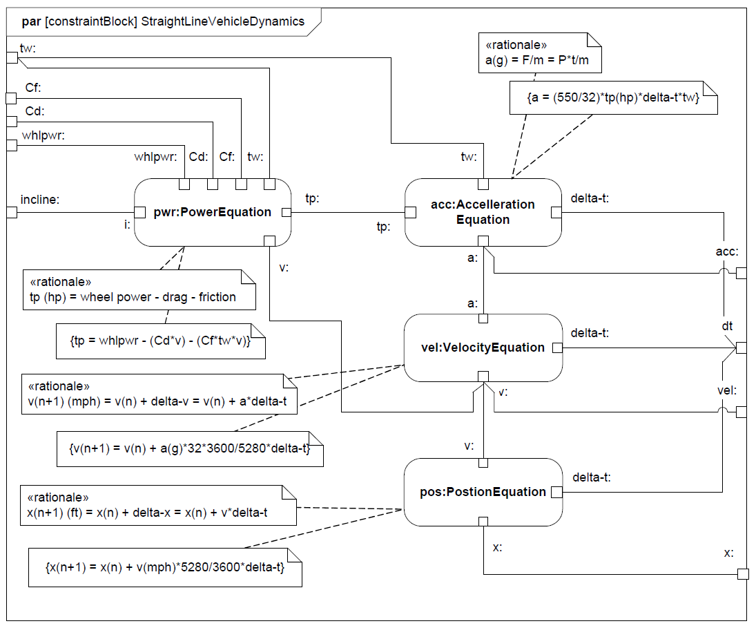sysml-tutoriel-tutorial-didacticiel-analyse-performance-HSUV-99.png