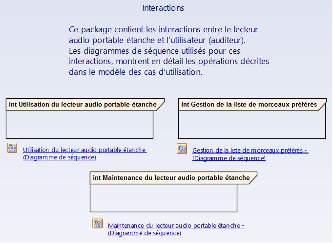 sysml-methode-d-utilisation-modelisation-des-exigences-et-besoins-interactions-diagramme-sequence-1-3-1.png