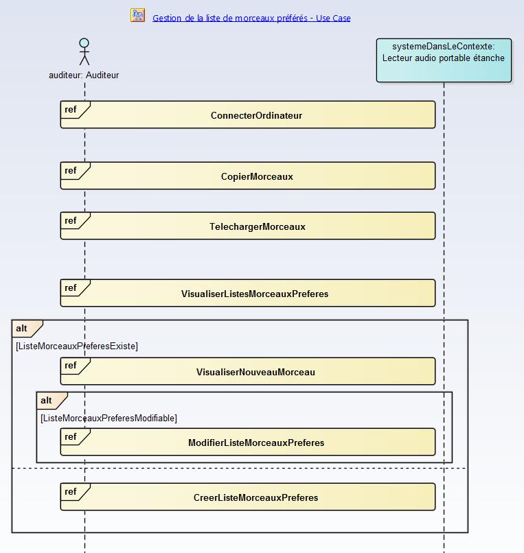 sysml-methode-d-utilisation-modelisation-des-exigences-et-besoins-interactions-diagramme-sequence-1-3-3.png