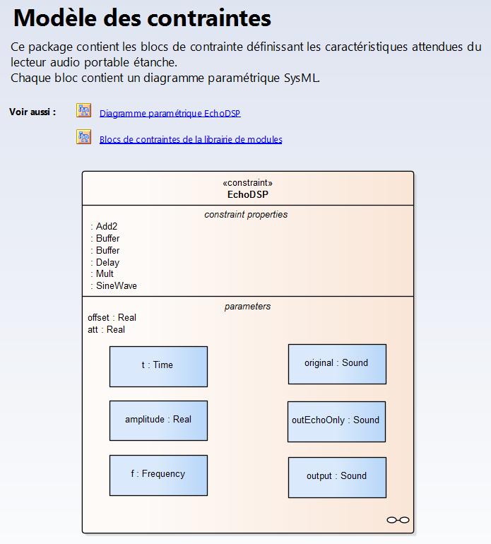 sysml-methode-d-utilisation-modele-de-bloc-de-contraintes-diagramme-de-bloc-et-diagramme-parametrique-3-0-1.png