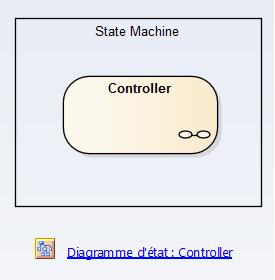 sysml-methode-d-utilisation-implementation-du-systeme-diagramme-uml-etat-activite-sequence-6-2-2.png