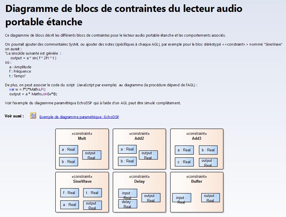 sysml-methode-d-utilisation-creer-des-librairies-de-blocs-sysml-reutilisables-diagramme-de-bloc-de-contraintes-7-2.png