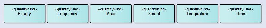 sysml-methode-d-utilisation-creer-des-librairies-de-blocs-sysml-reutilisables-dimension-physique-7-5-3.png
