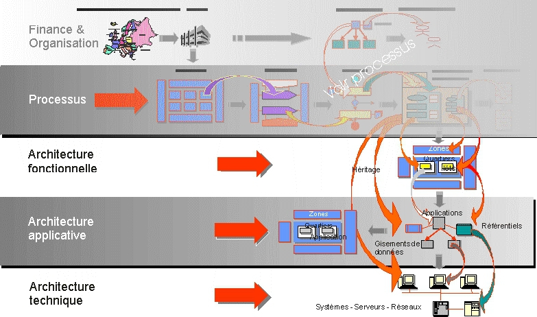 urbanisme-systeme-d-information-methode-top-down.jpg