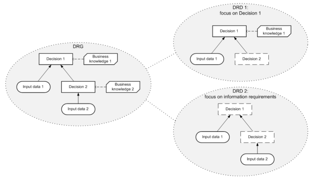 dmn-caches-11_8.PNG