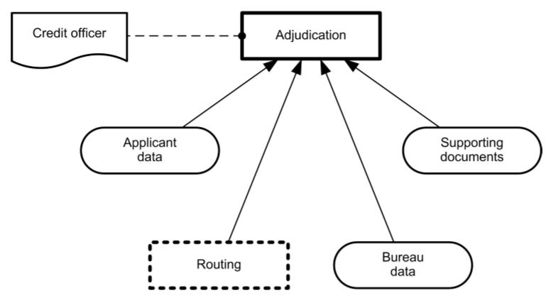 dmn-decision-model-notation-tutoriel-didacticiel-exemple-complet-73.PNG