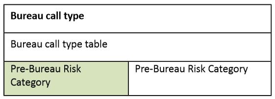 dmn-decision-model-notation-tutoriel-didacticiel-exemple-complet-77.PNG