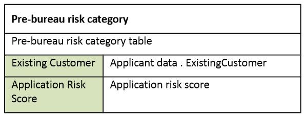 dmn-decision-model-notation-tutoriel-didacticiel-exemple-complet-81.PNG