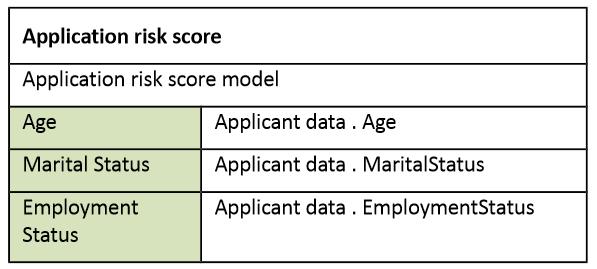 dmn-decision-model-notation-tutoriel-didacticiel-exemple-complet-83.PNG