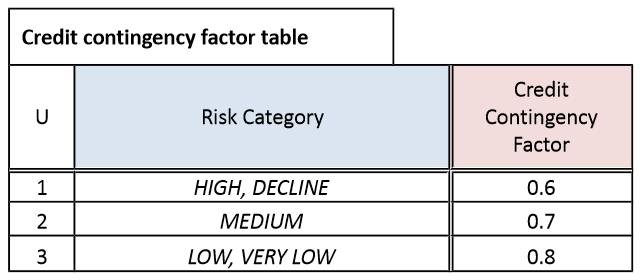 dmn-decision-model-notation-tutoriel-didacticiel-exemple-complet-92.PNG