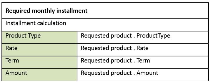 dmn-decision-model-notation-tutoriel-didacticiel-exemple-complet-93.PNG