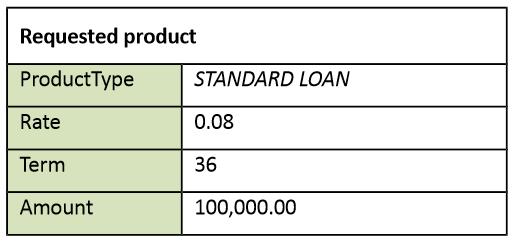 dmn-decision-model-notation-tutoriel-didacticiel-exemple-complet-96.PNG