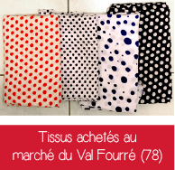 Couture - Tissus impermeable ikea ...