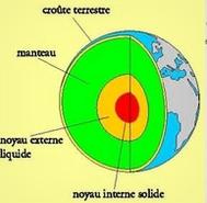 Manteau Terre.PNG