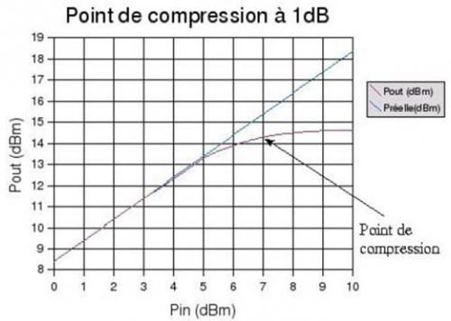 compression.JPG