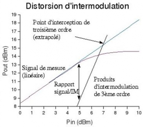 intermod.JPG
