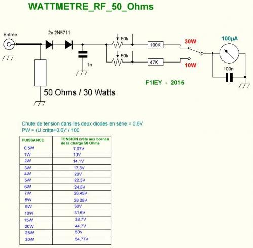 Wattmètre à charge 50 Ohms.JPG