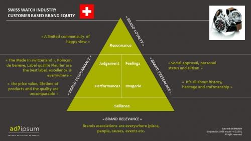 CBBE Swiss match industry.jpg