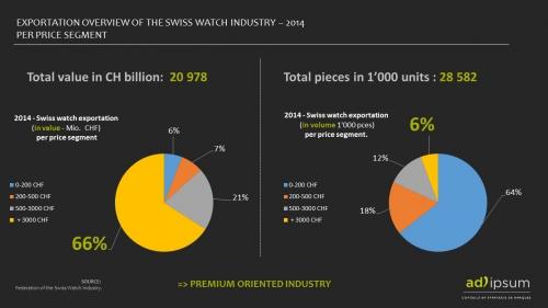 swiss watch industry 2014.jpg