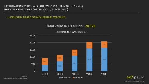 swiss watch industry 2014_003.jpg