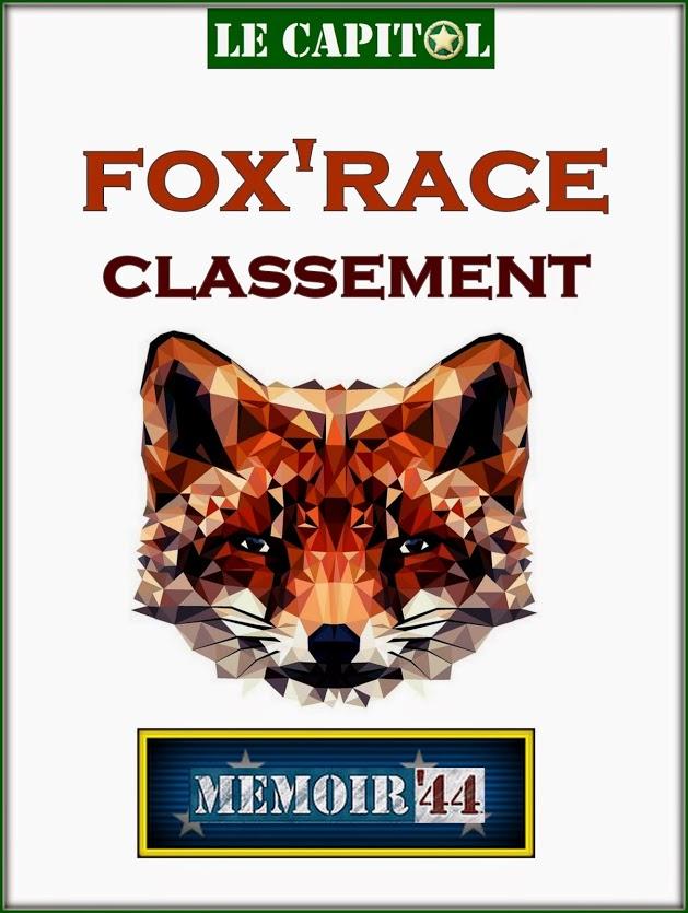 http://static.blog4ever.com/2015/04/800348/Affiche-Fox----Race.jpg