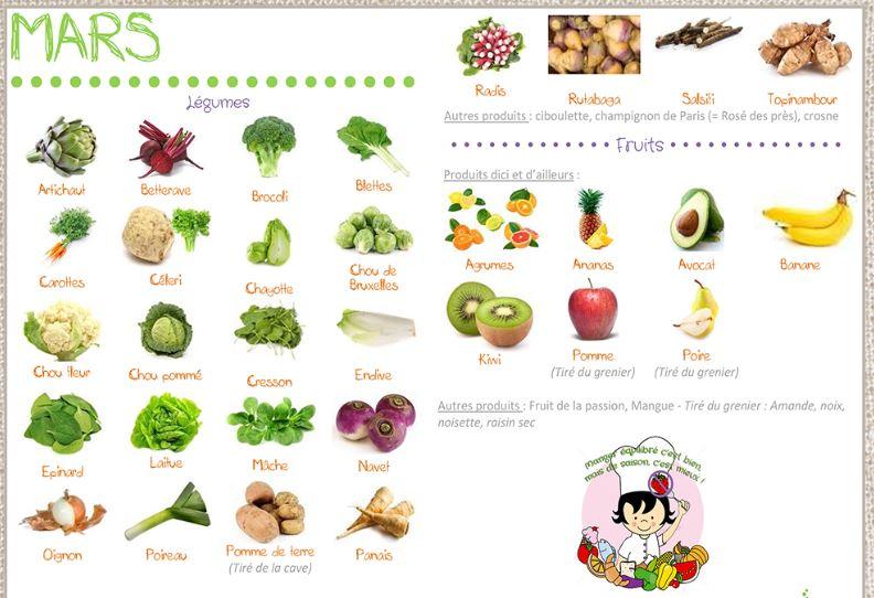 fruits & légumes - 03.jpg