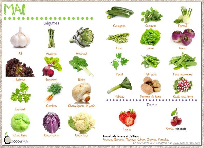 fruits & légumes - 05.JPG