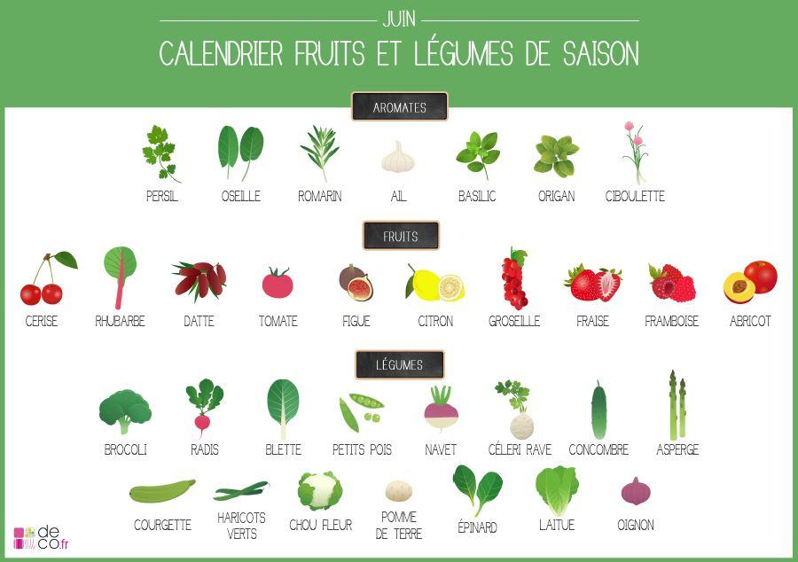 fruits & légumes - 06.JPG