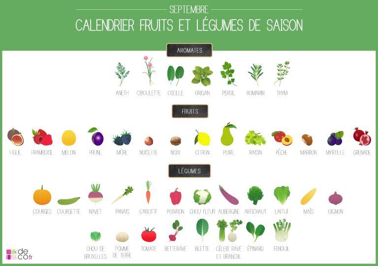 fruits & légumes - 09.JPG