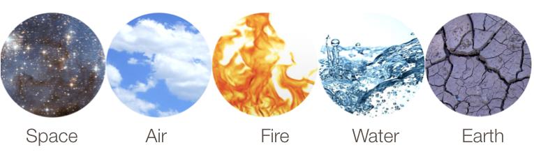 5-elements-circles.png